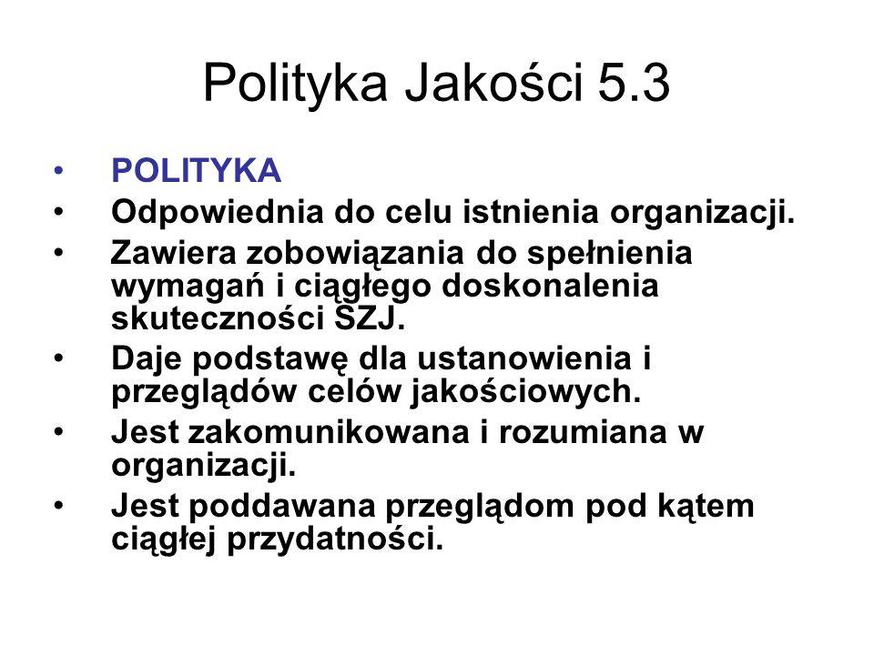 Polityka Jakości 5.3 POLITYKA