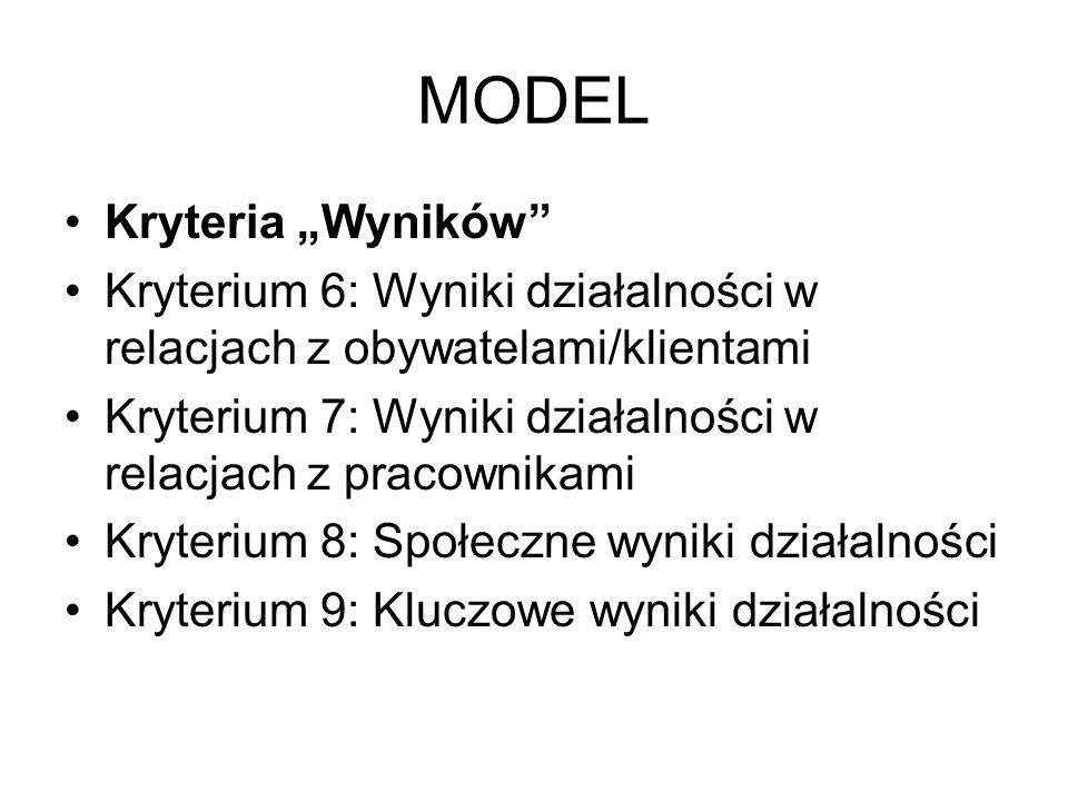 """MODEL Kryteria """"Wyników"""