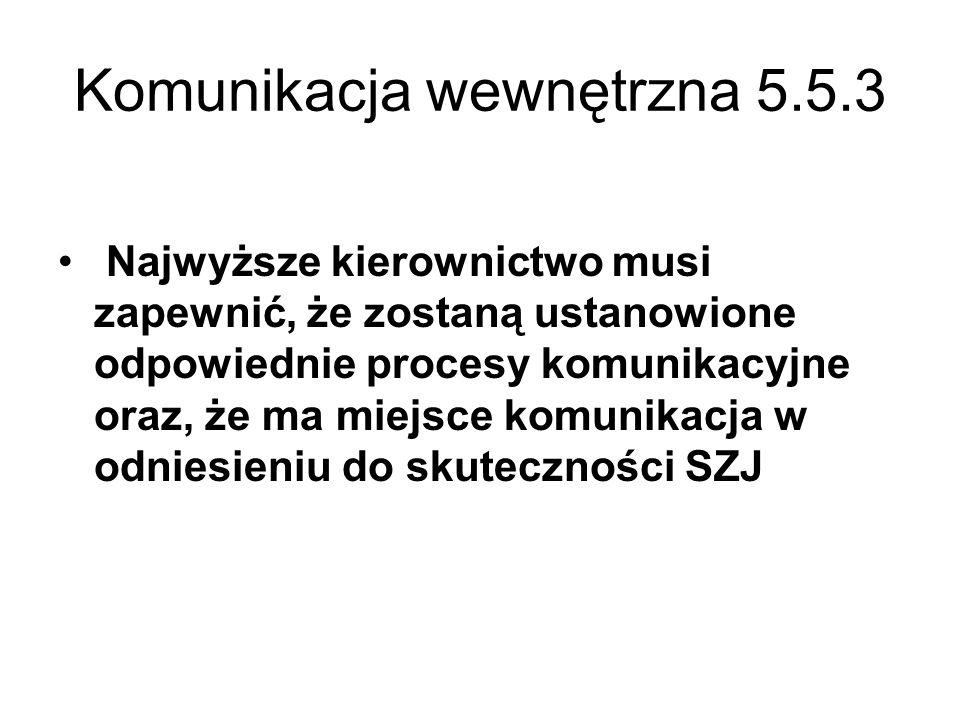Komunikacja wewnętrzna 5.5.3