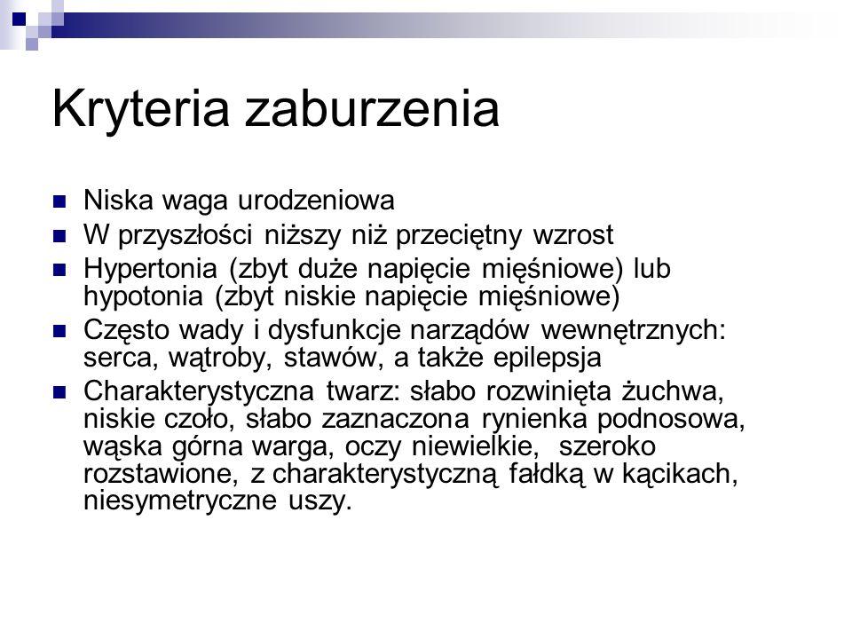 Kryteria zaburzenia Niska waga urodzeniowa