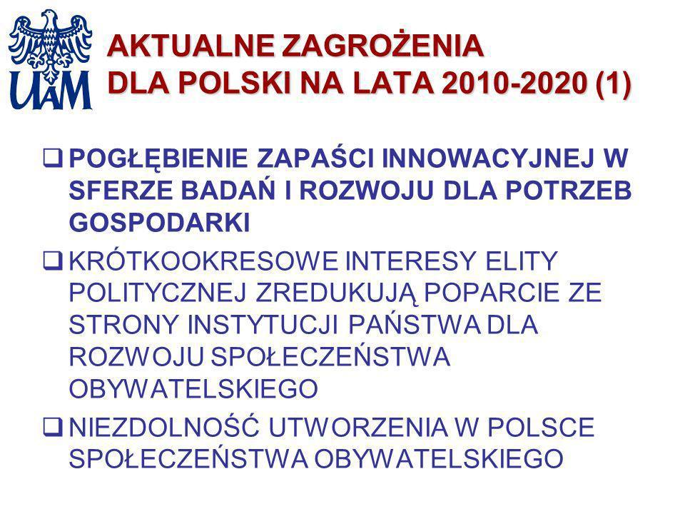 AKTUALNE ZAGROŻENIA DLA POLSKI NA LATA 2010-2020 (1)