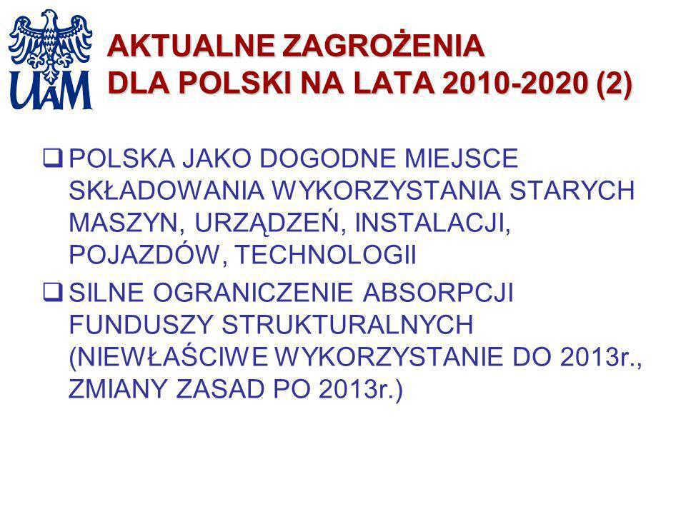 AKTUALNE ZAGROŻENIA DLA POLSKI NA LATA 2010-2020 (2)