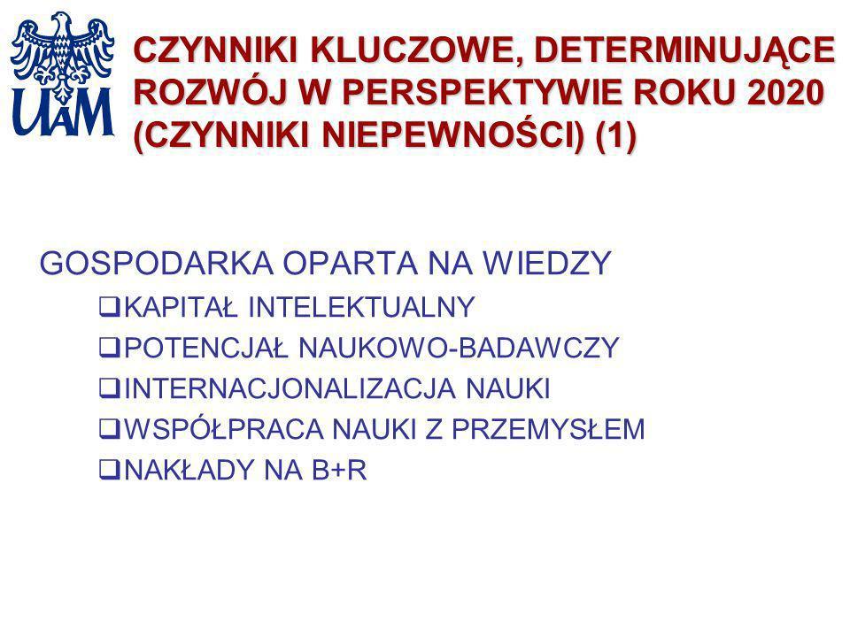 CZYNNIKI KLUCZOWE, DETERMINUJĄCE ROZWÓJ W PERSPEKTYWIE ROKU 2020 (CZYNNIKI NIEPEWNOŚCI) (1)