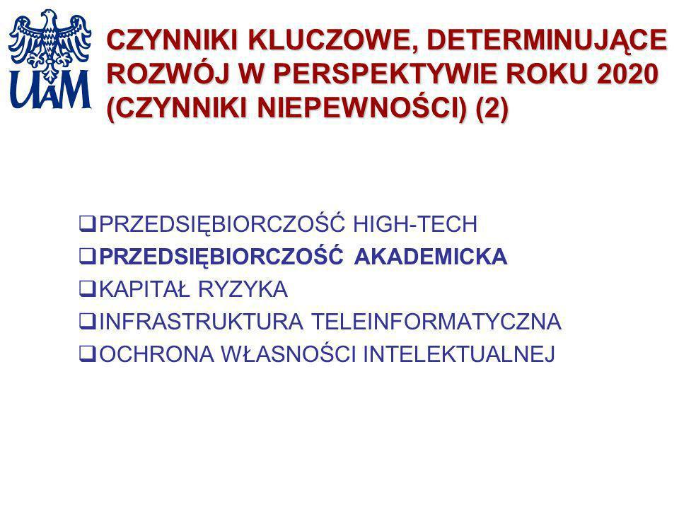 CZYNNIKI KLUCZOWE, DETERMINUJĄCE ROZWÓJ W PERSPEKTYWIE ROKU 2020 (CZYNNIKI NIEPEWNOŚCI) (2)