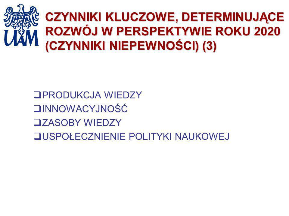 CZYNNIKI KLUCZOWE, DETERMINUJĄCE ROZWÓJ W PERSPEKTYWIE ROKU 2020 (CZYNNIKI NIEPEWNOŚCI) (3)
