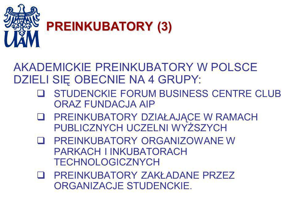PREINKUBATORY (3) AKADEMICKIE PREINKUBATORY W POLSCE DZIELI SIĘ OBECNIE NA 4 GRUPY: STUDENCKIE FORUM BUSINESS CENTRE CLUB ORAZ FUNDACJA AIP.