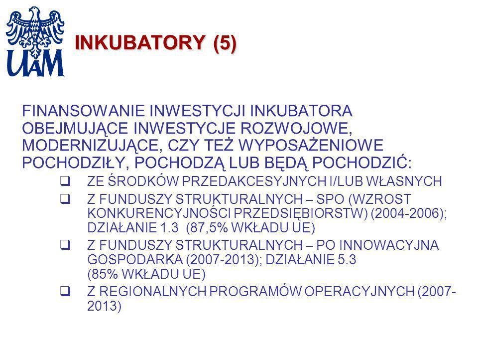 INKUBATORY (5)