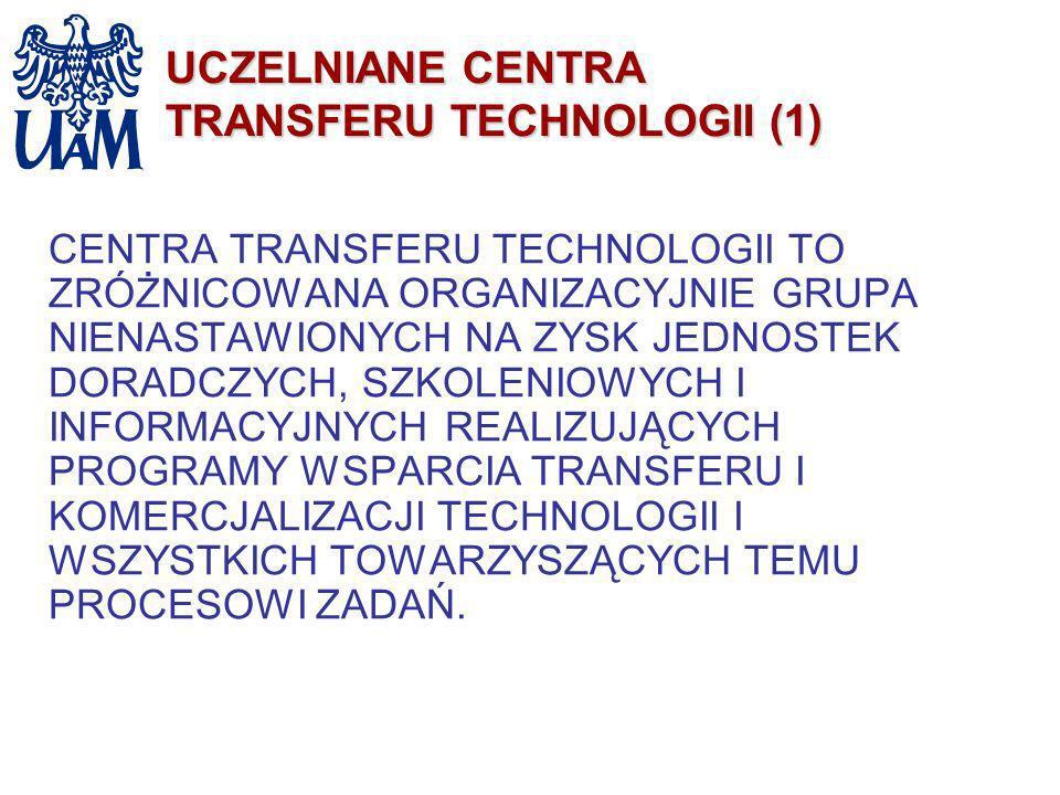 UCZELNIANE CENTRA TRANSFERU TECHNOLOGII (1)