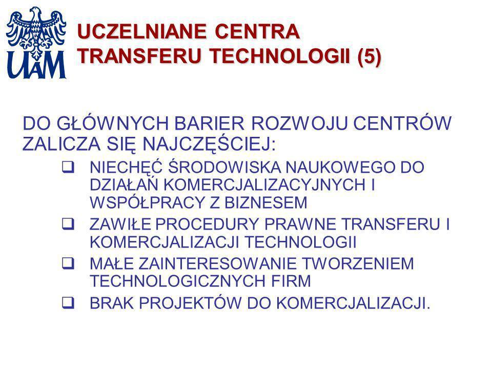 UCZELNIANE CENTRA TRANSFERU TECHNOLOGII (5)