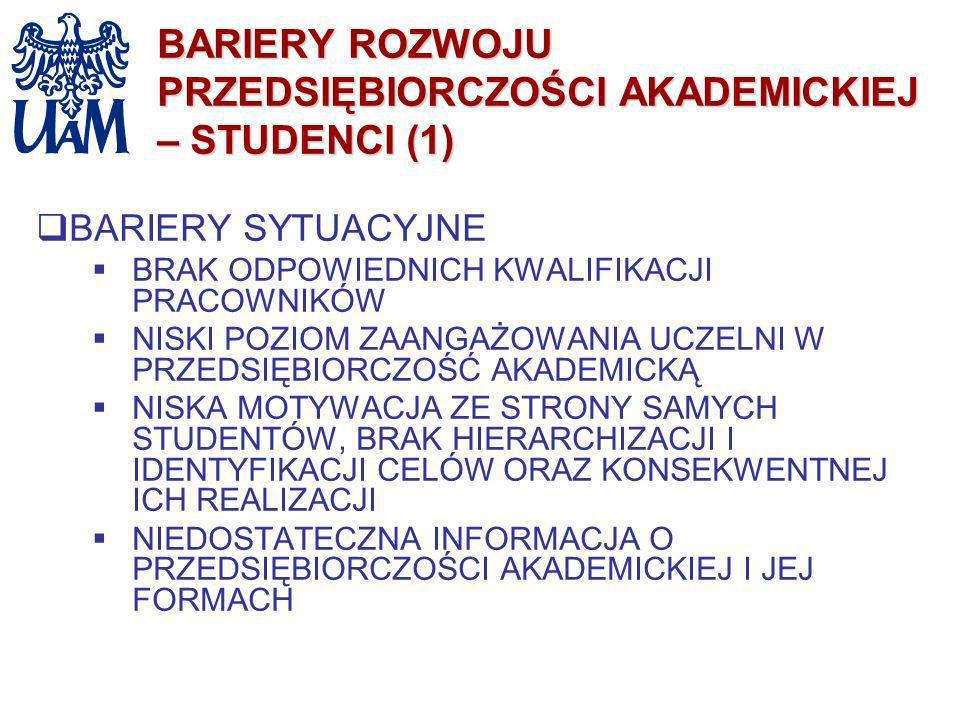 BARIERY ROZWOJU PRZEDSIĘBIORCZOŚCI AKADEMICKIEJ – STUDENCI (1)
