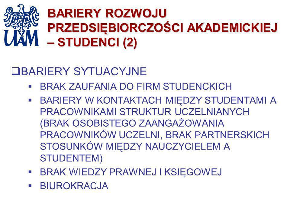 BARIERY ROZWOJU PRZEDSIĘBIORCZOŚCI AKADEMICKIEJ – STUDENCI (2)