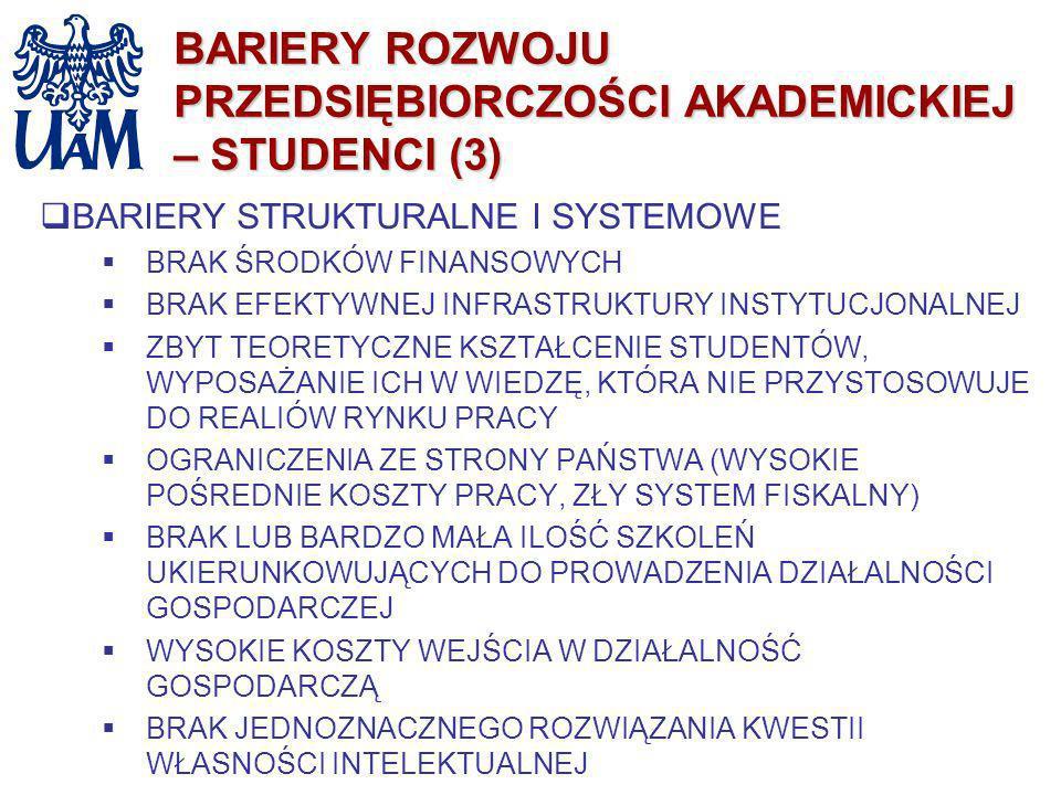 BARIERY ROZWOJU PRZEDSIĘBIORCZOŚCI AKADEMICKIEJ – STUDENCI (3)