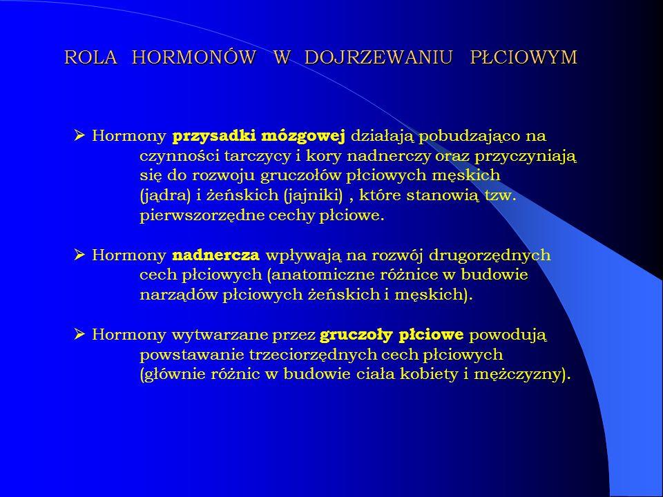 ROLA HORMONÓW W DOJRZEWANIU PŁCIOWYM