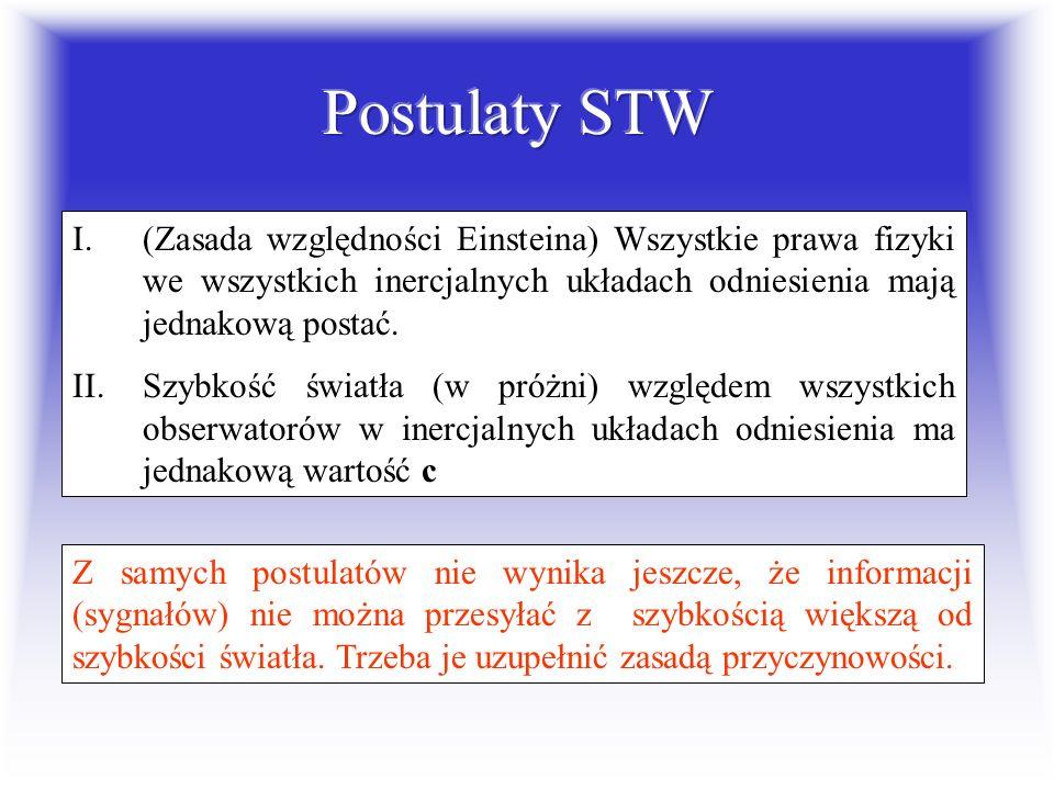 Postulaty STW(Zasada względności Einsteina) Wszystkie prawa fizyki we wszystkich inercjalnych układach odniesienia mają jednakową postać.
