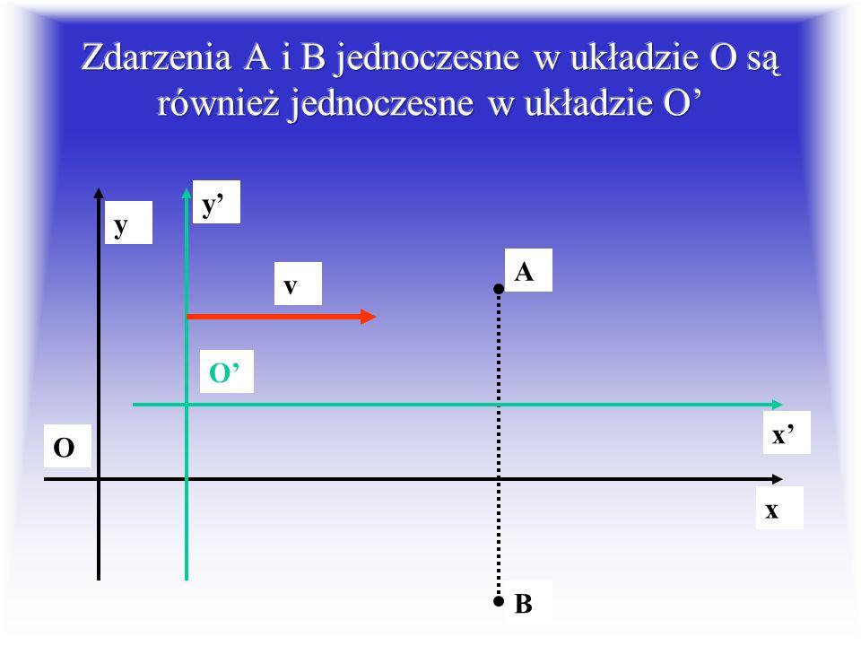 Zdarzenia A i B jednoczesne w układzie O są również jednoczesne w układzie O'