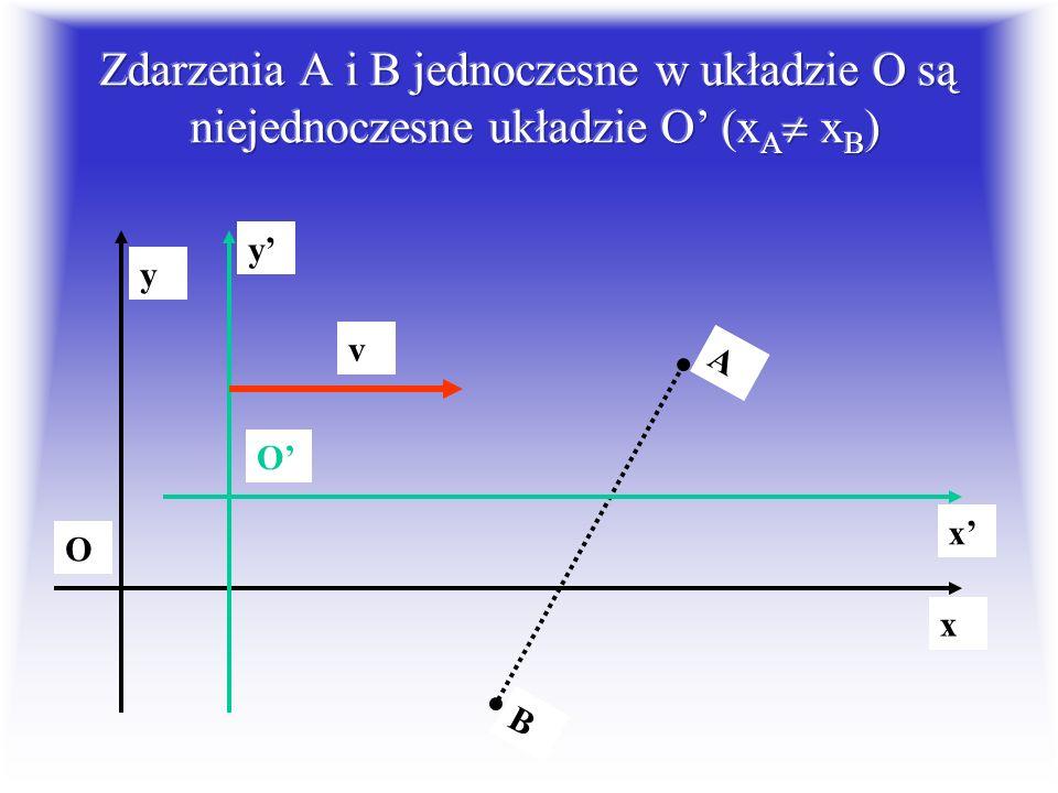 Zdarzenia A i B jednoczesne w układzie O są niejednoczesne układzie O' (xA xB)