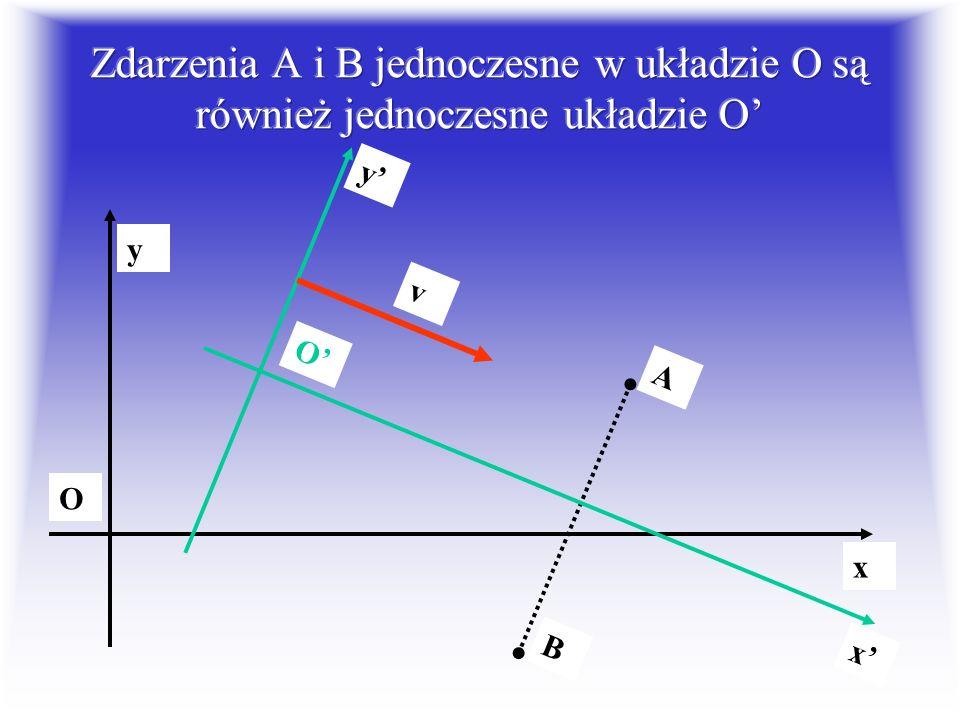 Zdarzenia A i B jednoczesne w układzie O są również jednoczesne układzie O'