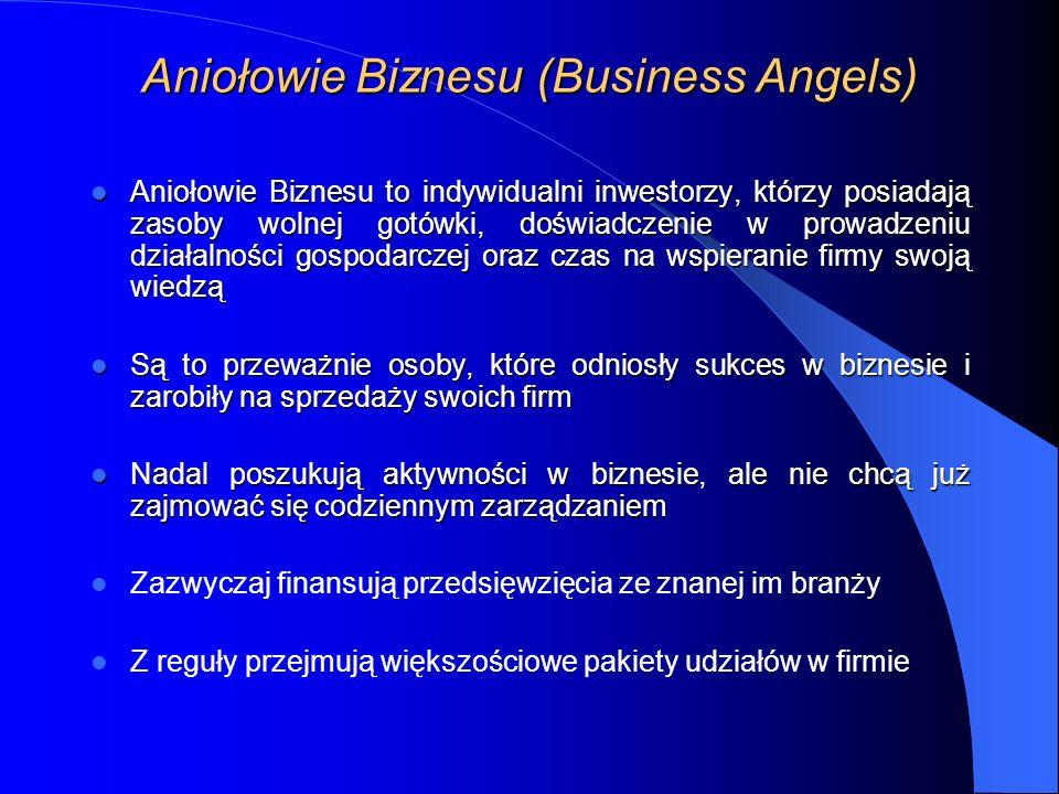 Aniołowie Biznesu (Business Angels)