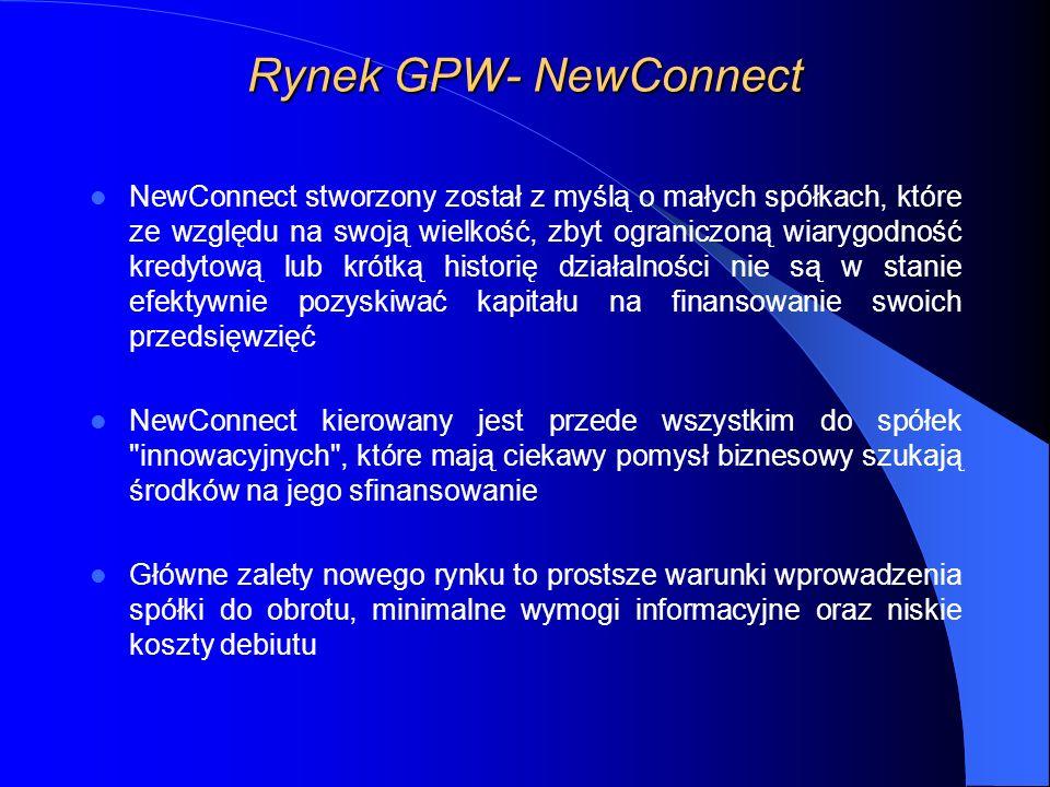 Rynek GPW- NewConnect