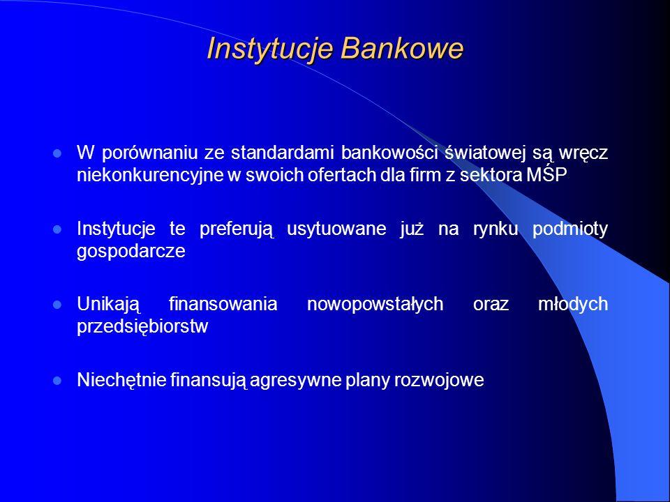 Instytucje Bankowe W porównaniu ze standardami bankowości światowej są wręcz niekonkurencyjne w swoich ofertach dla firm z sektora MŚP.