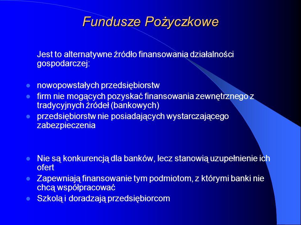 Fundusze Pożyczkowe Jest to alternatywne źródło finansowania działalności gospodarczej: nowopowstałych przedsiębiorstw.