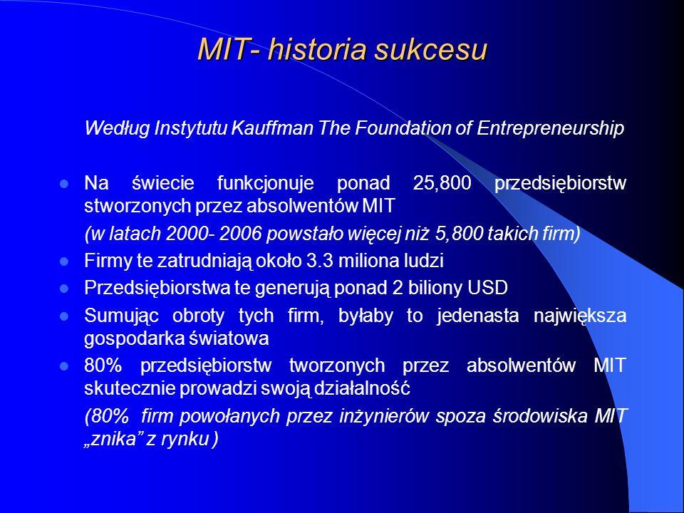 MIT- historia sukcesu Według Instytutu Kauffman The Foundation of Entrepreneurship.