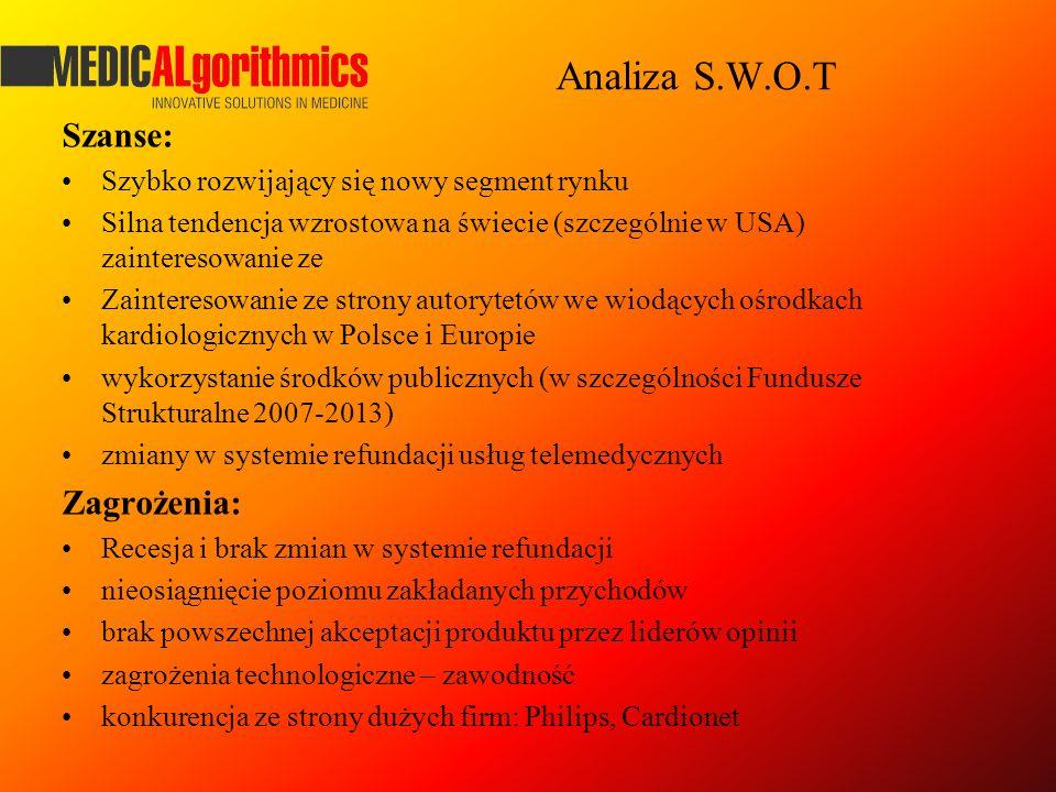 Analiza S.W.O.T Szanse: Zagrożenia: