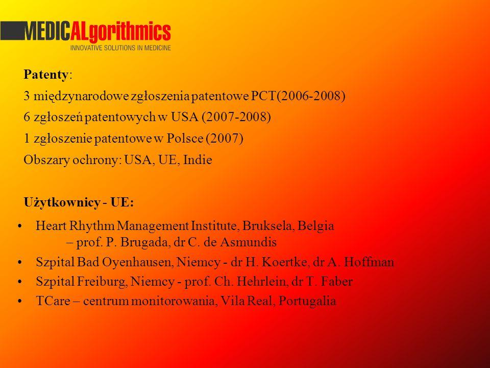 Patenty:3 międzynarodowe zgłoszenia patentowe PCT(2006-2008) 6 zgłoszeń patentowych w USA (2007-2008)