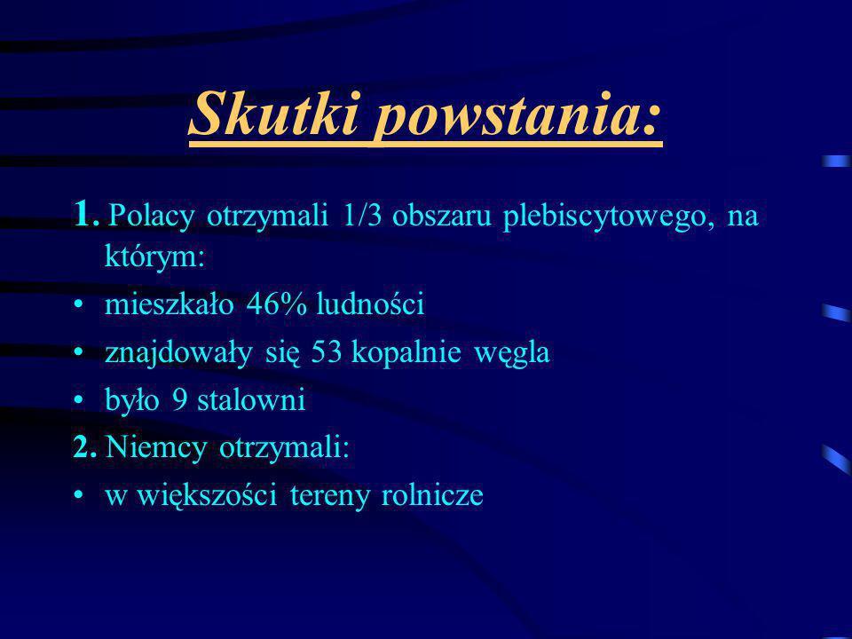 Skutki powstania: 1. Polacy otrzymali 1/3 obszaru plebiscytowego, na którym: mieszkało 46% ludności.