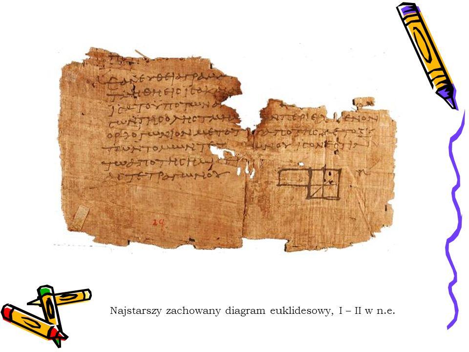 Najstarszy zachowany diagram euklidesowy, I – II w n.e.