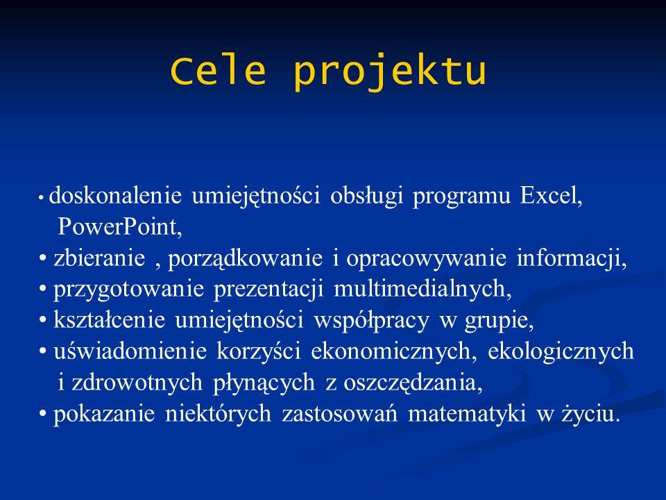 Cele projektu PowerPoint,