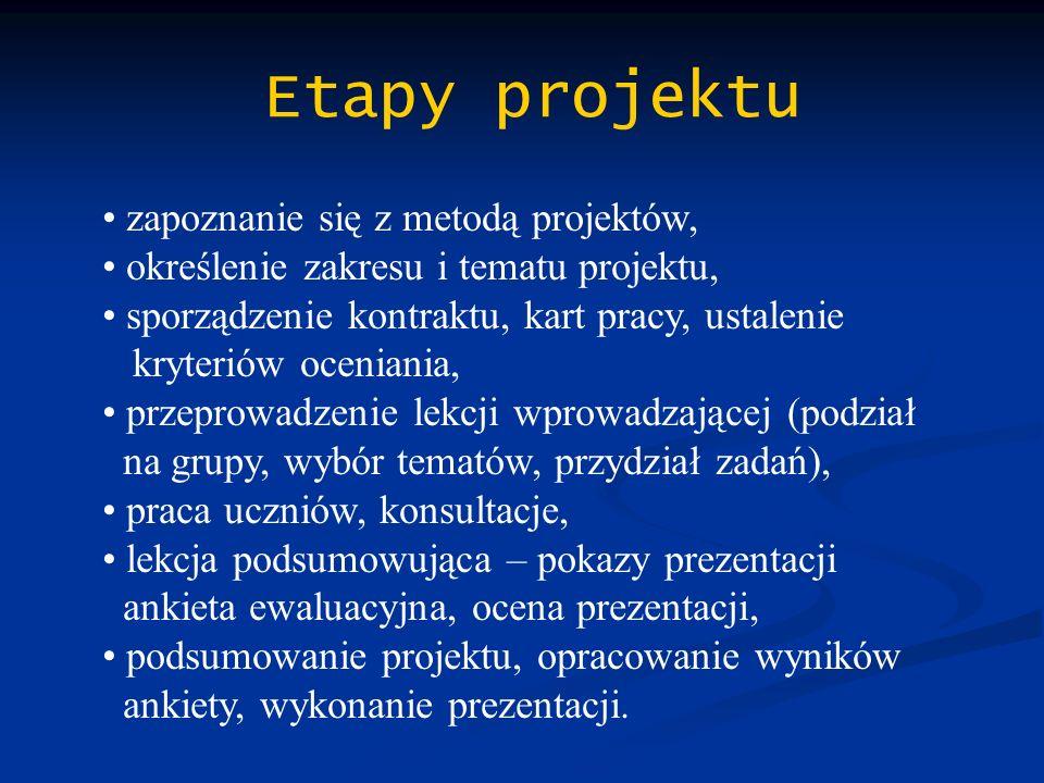 Etapy projektu zapoznanie się z metodą projektów,
