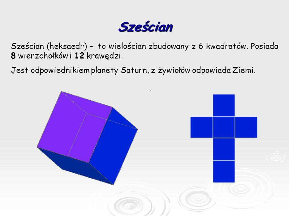 Sześcian Sześcian (heksaedr) - to wielościan zbudowany z 6 kwadratów. Posiada 8 wierzchołków i 12 krawędzi.