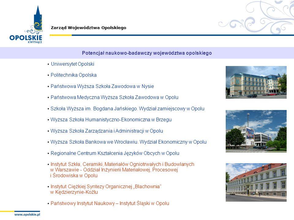 Potencjał naukowo-badawczy województwa opolskiego