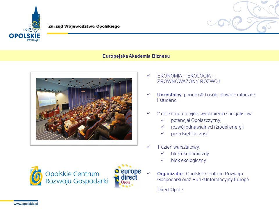 Europejska Akademia Biznesu