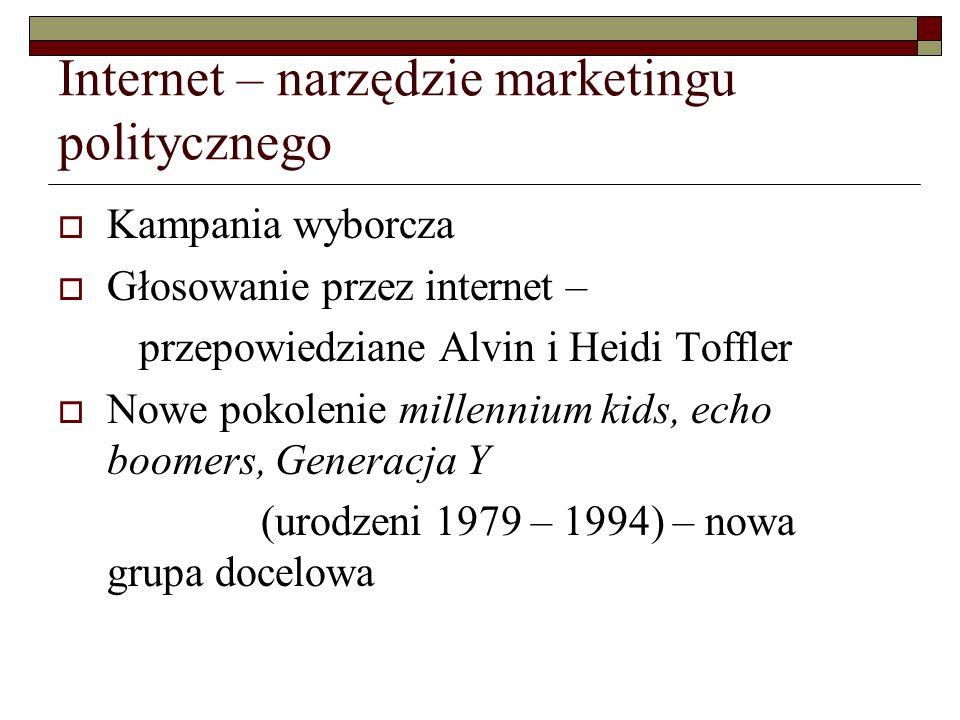 Internet – narzędzie marketingu politycznego