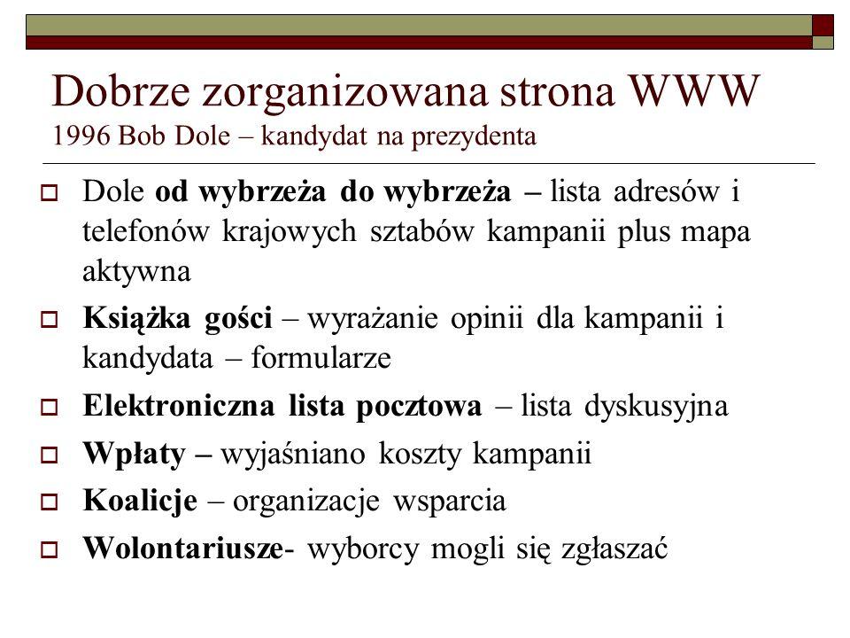 Dobrze zorganizowana strona WWW 1996 Bob Dole – kandydat na prezydenta