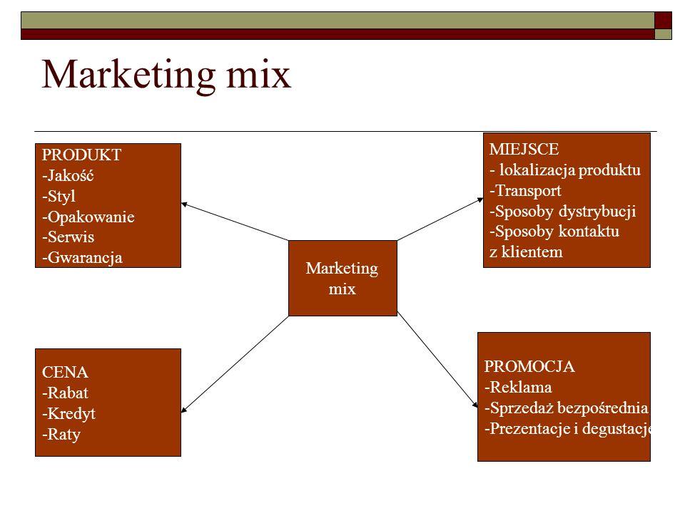 Marketing mix MIEJSCE PRODUKT - lokalizacja produktu Jakość Transport