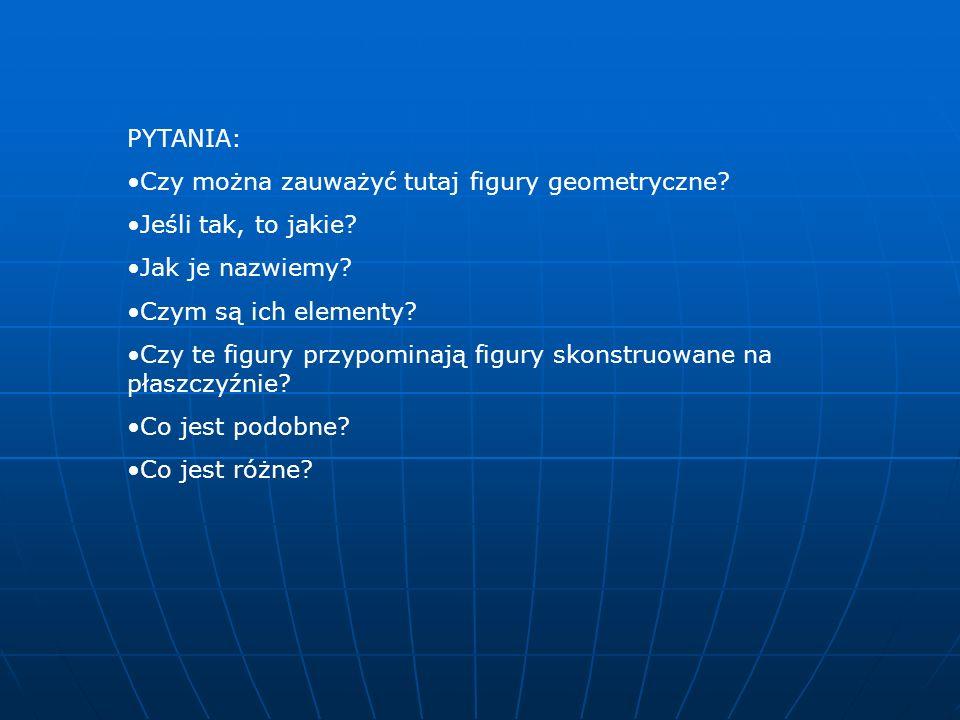 PYTANIA: Czy można zauważyć tutaj figury geometryczne Jeśli tak, to jakie Jak je nazwiemy Czym są ich elementy