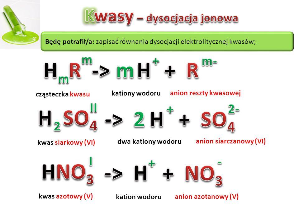 Kwasy – dysocjacja jonowa