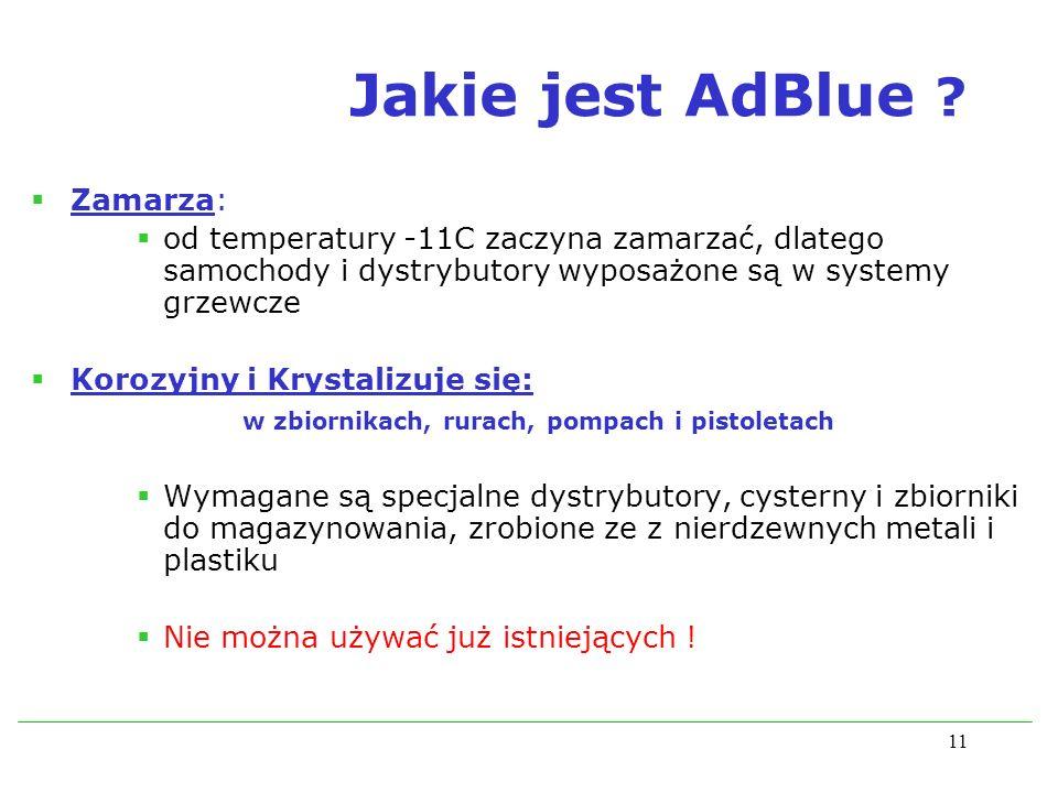 Jakie jest AdBlue Zamarza: