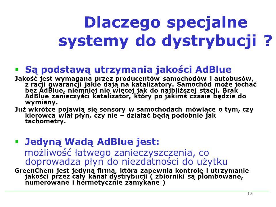 Dlaczego specjalne systemy do dystrybucji