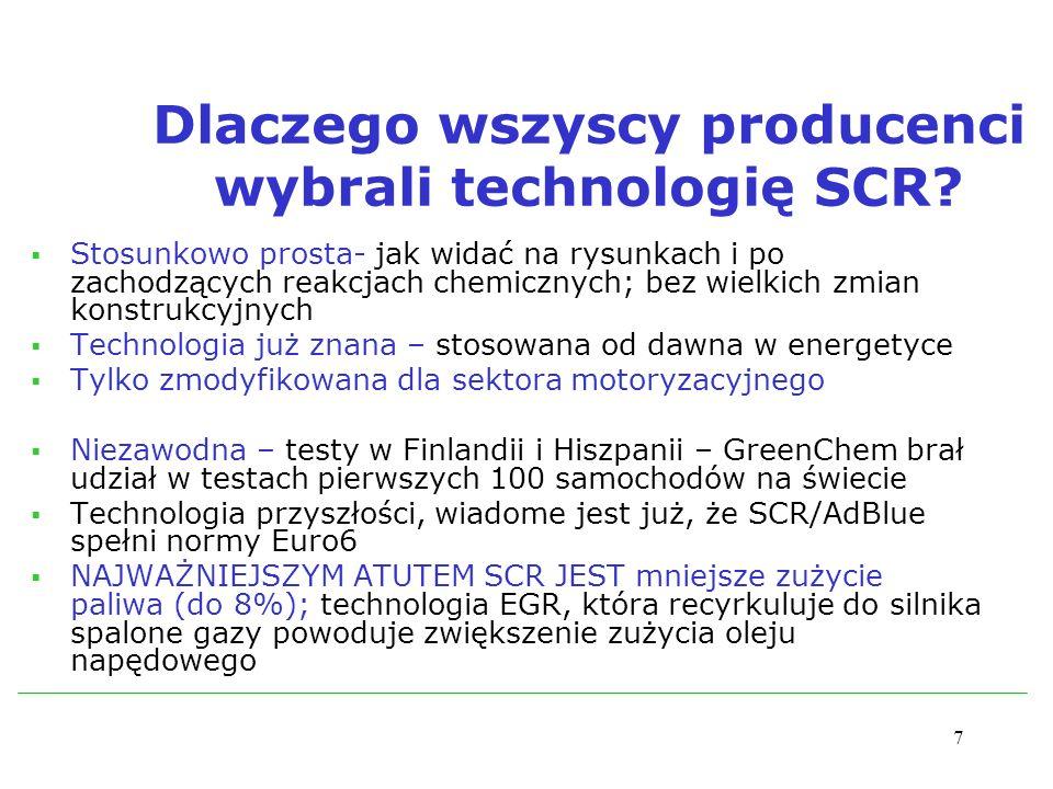 Dlaczego wszyscy producenci wybrali technologię SCR