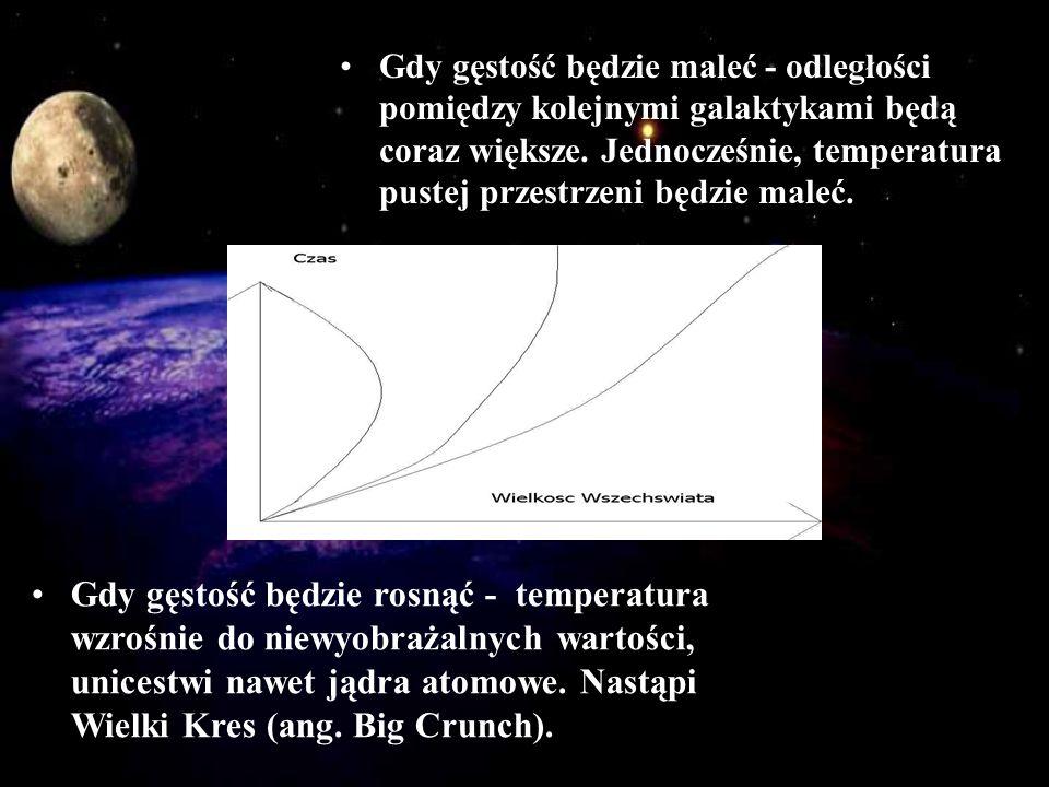 Gdy gęstość będzie maleć - odległości pomiędzy kolejnymi galaktykami będą coraz większe. Jednocześnie, temperatura pustej przestrzeni będzie maleć.