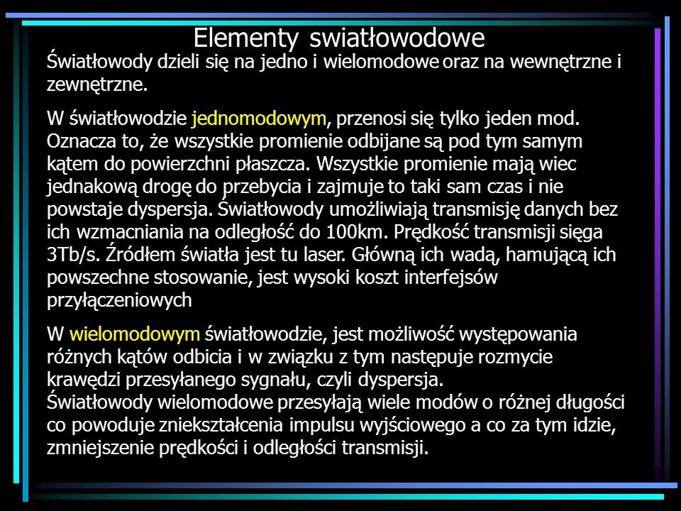Elementy swiatłowodowe
