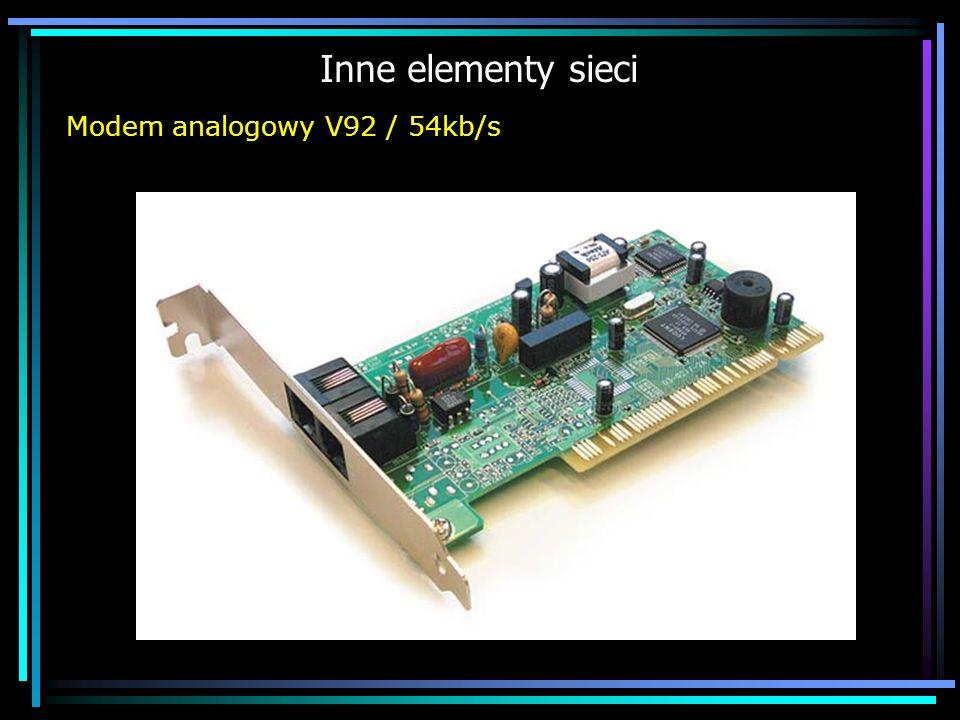 Inne elementy sieci Modem analogowy V92 / 54kb/s