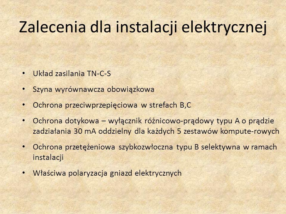 Zalecenia dla instalacji elektrycznej