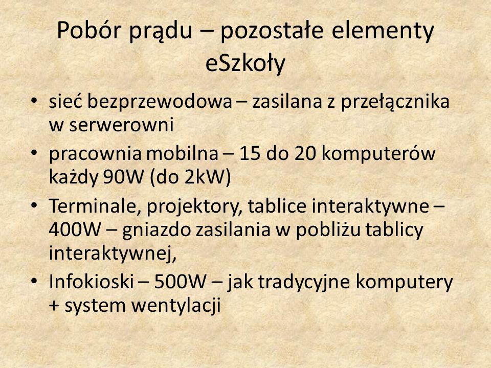 Pobór prądu – pozostałe elementy eSzkoły