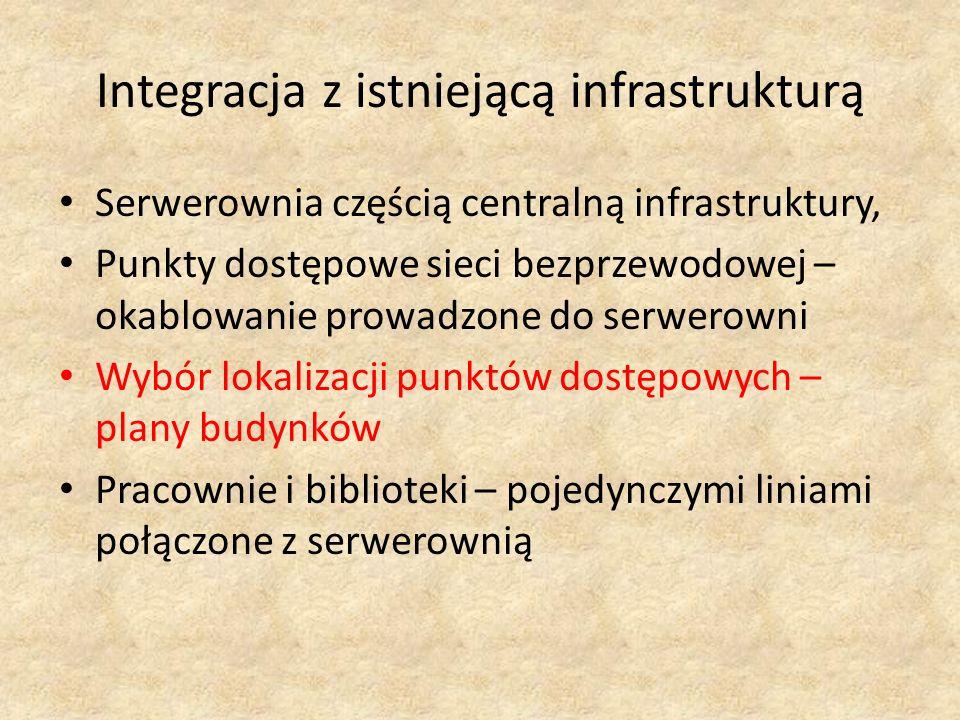 Integracja z istniejącą infrastrukturą