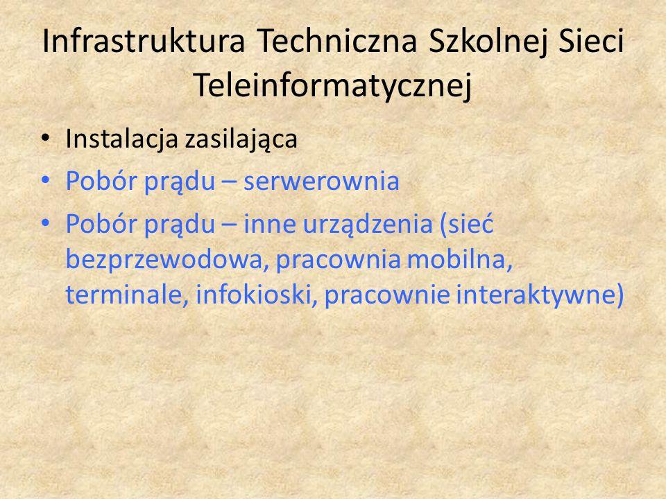 Infrastruktura Techniczna Szkolnej Sieci Teleinformatycznej